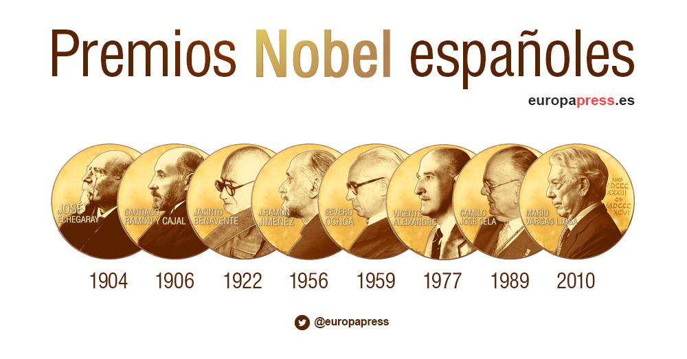 El Nobel de Literatura Camilo José Cela
