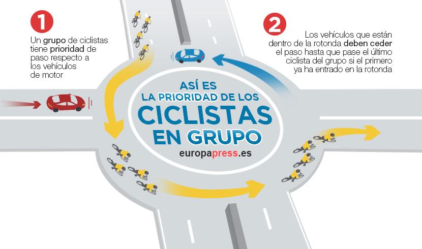 Cómo deben circular los ciclistas