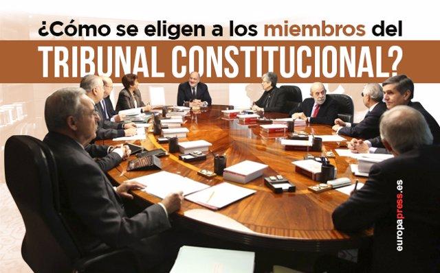 Pleno del Tribunal Constitucional
