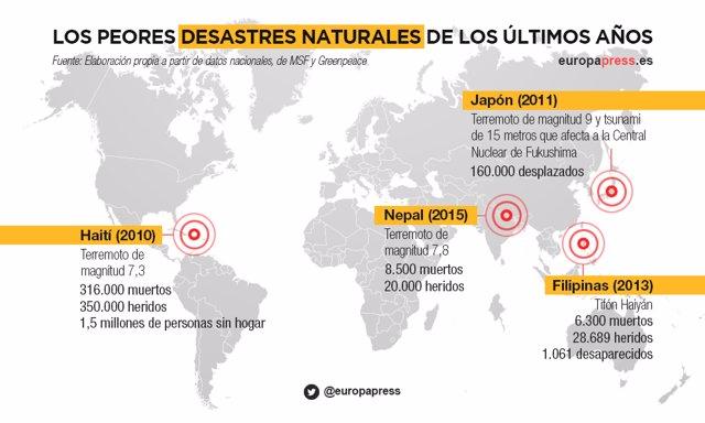 Localización en el Mapa de las catástrofes de Haití, Japón, Filipinas y Nepal