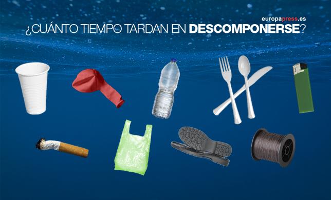 Tiempo de descomposición de los plásticos en el mar