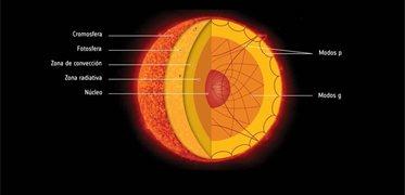 Foto: NASA Y ESA