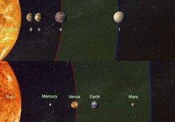Descobreixen quatre planetes de la grandària de la Terra que orbiten prop de Tau Ceti (FABO FENG/PHYS.ORG)
