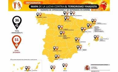 Catalunya és la comunitat amb més detinguts aquest any per gihadisme, un terç del total (MINISTERIO DEL INTERIOR)